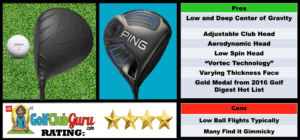 Photos, Review, Ranking, Pros, and Cons of Ping G LS Tec Driver