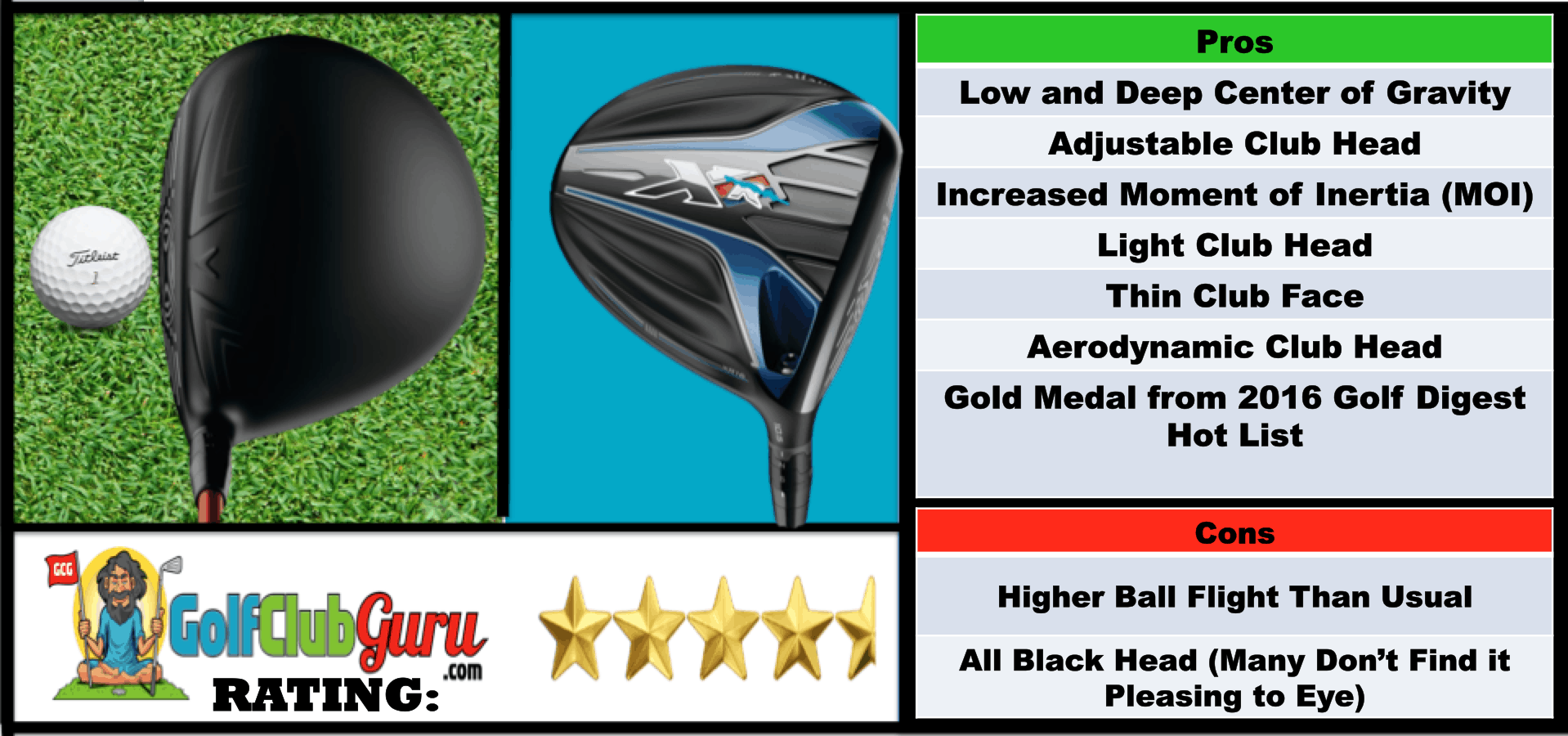 Photos, Review, Ranking, Pros, and Cons of Callaway XR 16 Driver