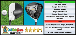 Photos, Review, Ranking, Pros, and Cons of TaylorMade M2 Driver Longest 2016