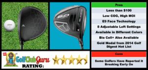 Photos, Review, Ranking, Pros, and Cons of Cobra Bio Cell Driver
