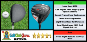 Photos, Review, Ranking, Pros, and Cons of Callaway X Hot Driver