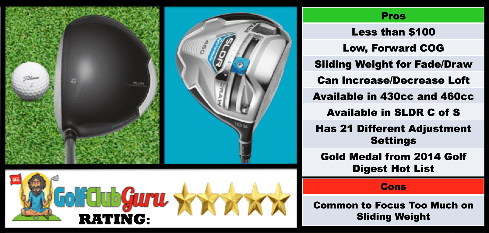 most forgiving golf driver 2014