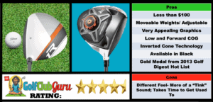 Photos, Review, Ranking, Pros, and Cons of TaylorMade R1 Driver