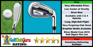 Photos, Review, Ranking, Pros, and Cons of Adams Blue Irons