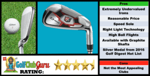 Photos, Review, Ranking, Pros, and Cons of Wilson D200 Irons