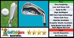 Photos, Review, Ranking, Pros, and Cons of Callaway XR OS Irons Seniors