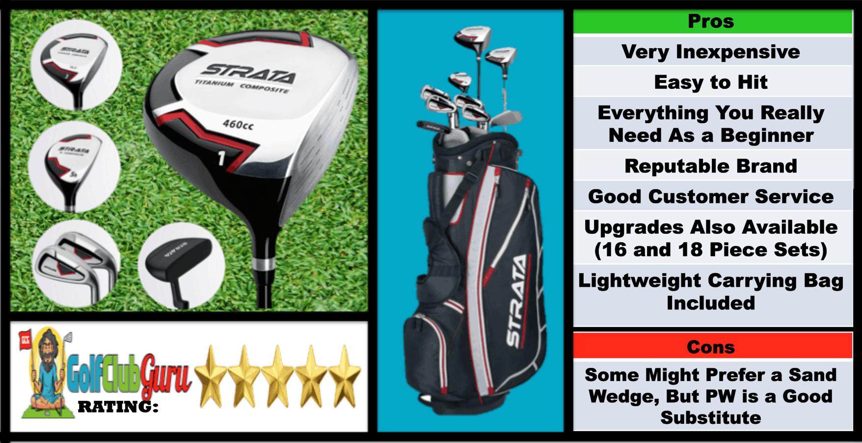 Best Full Set Of Golf Clubs For Beginners Golf Club Guru