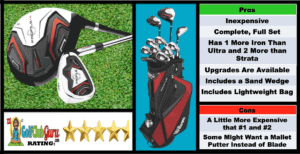 Photos, Review, Ranking, Pros, and Cons of Wilson Profile HL Complete Set.