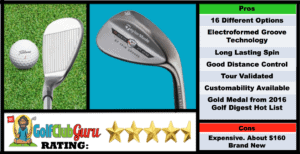 Photos, Review, Ranking, Pros, and Cons of TaylorMade Tour Preferred EF Wedge