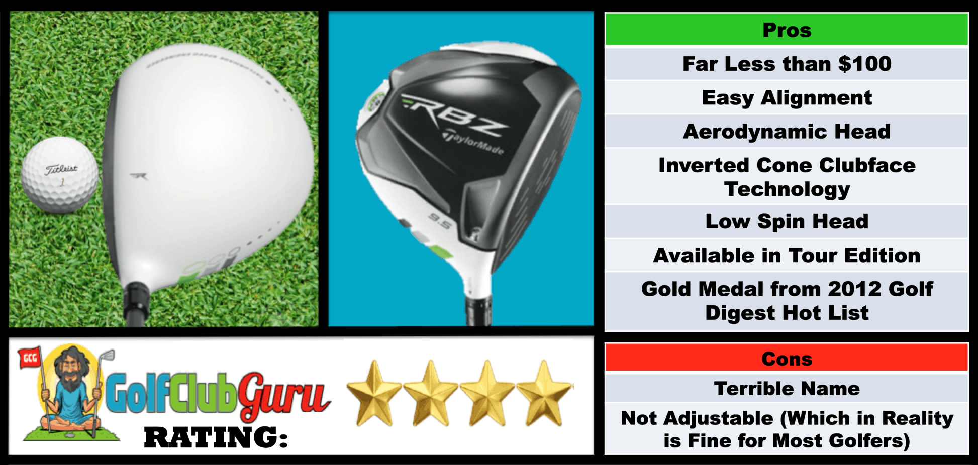 Photos, Review, Ranking, Pros, and Cons of TaylorMade RocketBallz Driver