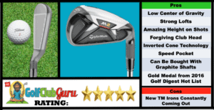 Photos, Review, Ranking, Pros, and Cons of TaylorMade M2 Irons