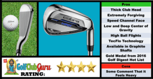 Photos, Review, Ranking, Pros, and Cons of Cobra Max Irons