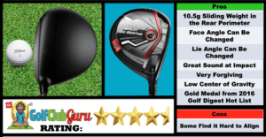 Photos, Review, Ranking, Pros, and Cons of Callaway Great Big Bertha Alpha for Slicers