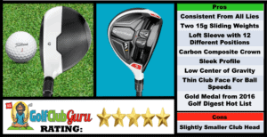 Photos, Review, Ranking, Pros, and Cons of TaylorMade M1 Fairway Wood 3 Wood