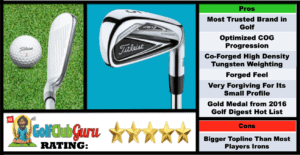 Photos, Review, Ranking, Pros, and Cons of Titleist AP2 716