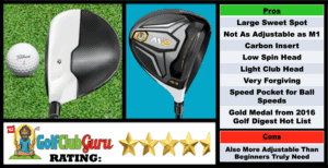 Photos, Review, Ranking, Pros, and Cons of TaylorMade M2 Driver