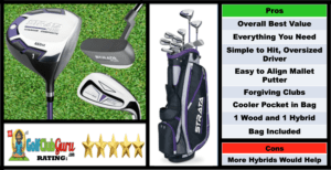 Photos, Review, Ranking, Pros, and Cons of Callaway Women's Strata Complete Golf Set