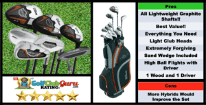 Photos, Review, Ranking, Pros, and Cons of Wilson Men's Profile XLS Complete Golf Set