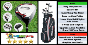 Photos, Review, Ranking, Pros, and Cons of Callaway Strata Men's Complete Golf Set