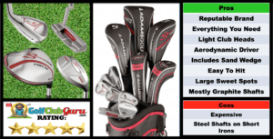 Photos, Review, Ranking, Pros, and Cons of Adams Idea Speedline Complete Golf Set