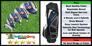 Photos, Review, Ranking, Pros, and Cons of Adams Blue Complete Golf Set