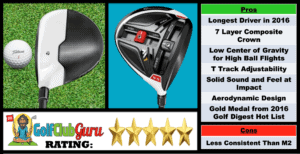 Photos, Review, Ranking, Pros, and Cons of TaylorMade M1 Driver