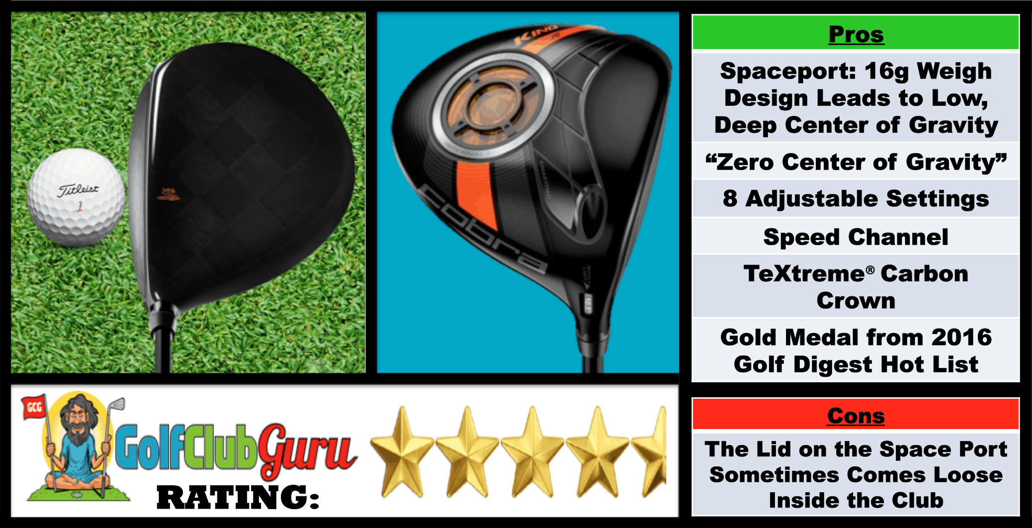 Photos, Review, Ranking, Pros, and Cons of Cobra King F6+ Driver