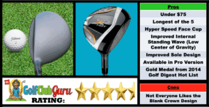 Photos, Review, Ranking, Pros, and Cons of Callaway X2 Hot Drirver