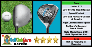 Photos, Review, Ranking, Pros, and Cons of TaylorMade SLDR Driver