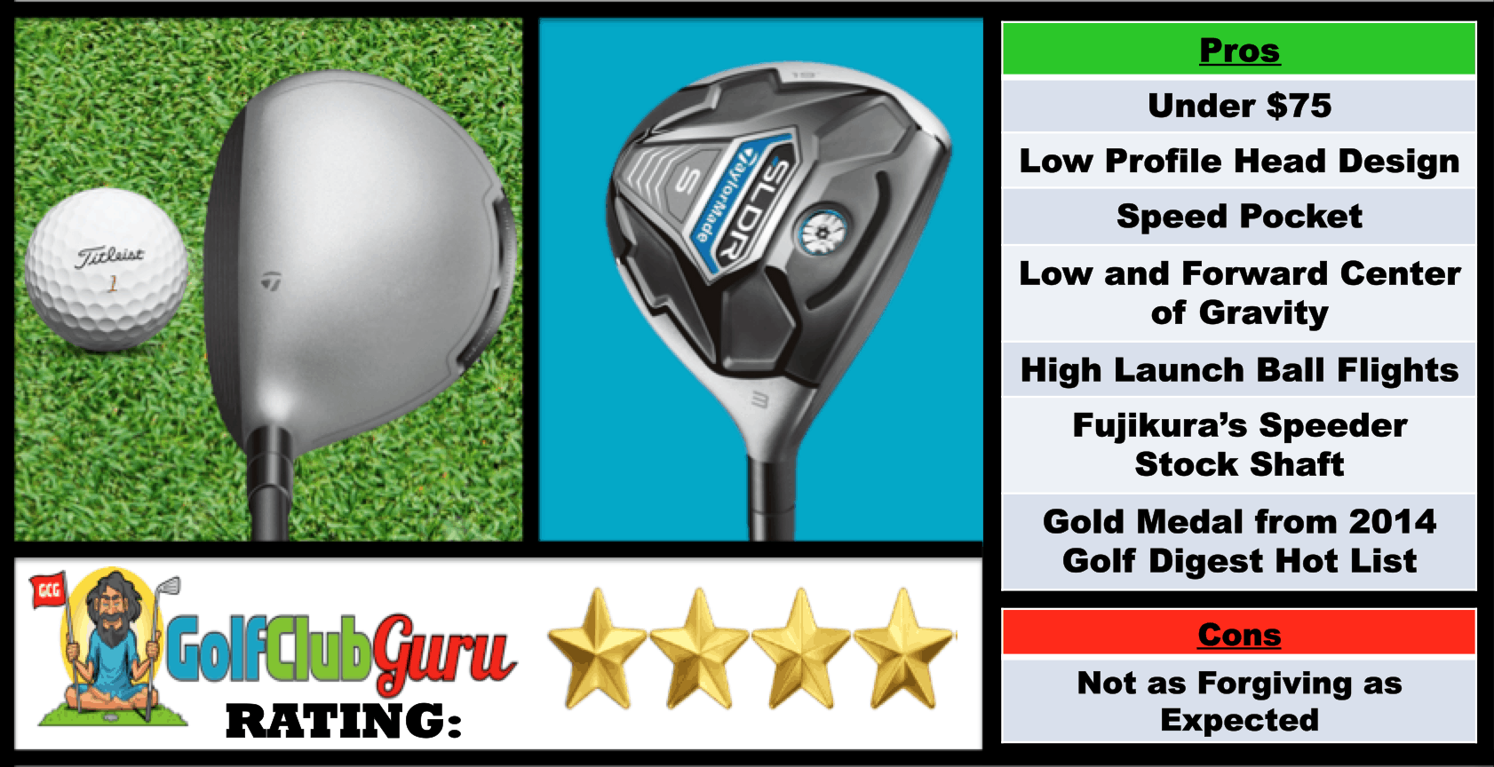 If You Find Yourself Hitting Fairway Woods Too Low Often Then The Taylormade Sldr S Is An Exceptional Club For It In My Opinion