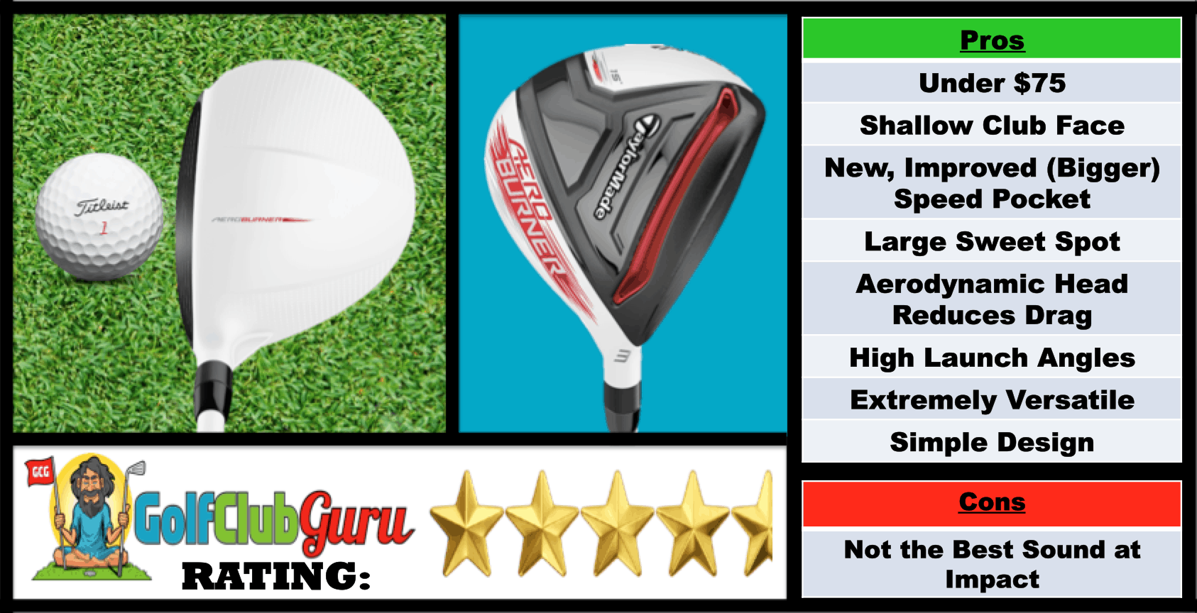Photos, Review, Ranking, Pros, and Cons of TaylorMade AeroBurner Driver