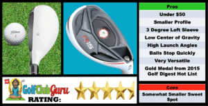 Photos, Review, Ranking, Pros, and Cons of TaylorMade R15 Hybrid