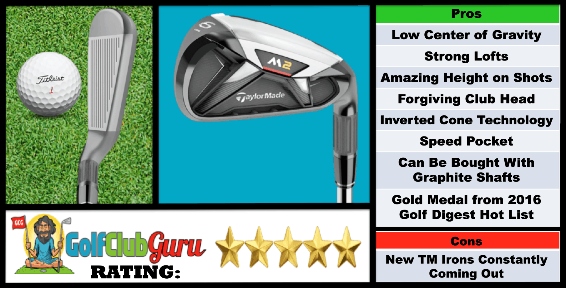 TaylorMade M2 Irons Review Pros Cons
