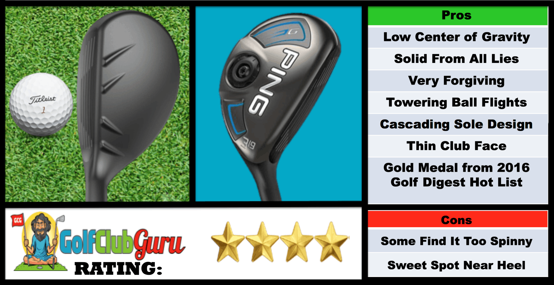 Ping G Hybrid Pros Cons Review