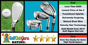 Photos, Review, Ranking, Pros, and Cons of the Adams Idea 2014 Combo Iron Set
