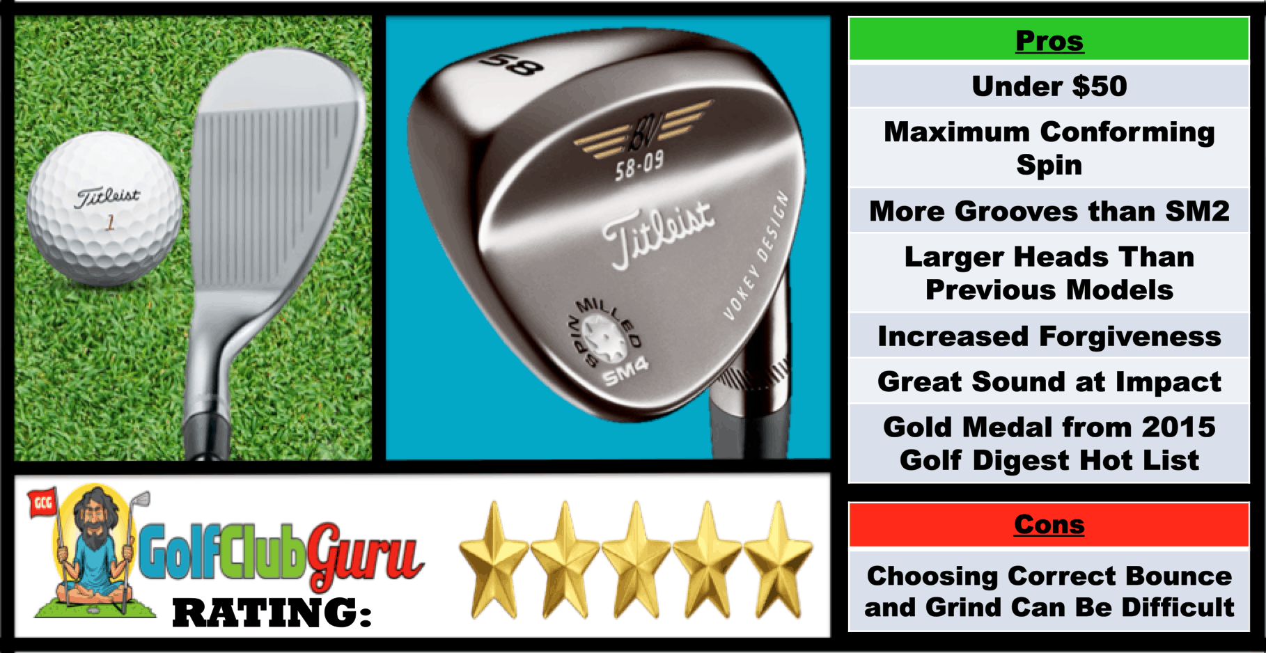 The following image is the list of pros and cons and pictures of the second best value on a budget wedge, the Titleist Vokey SM4.
