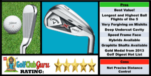 Photos, Review, Ranking, Pros, and Cons of the Budget Seniors Callaway X Hot Irons Combo Set