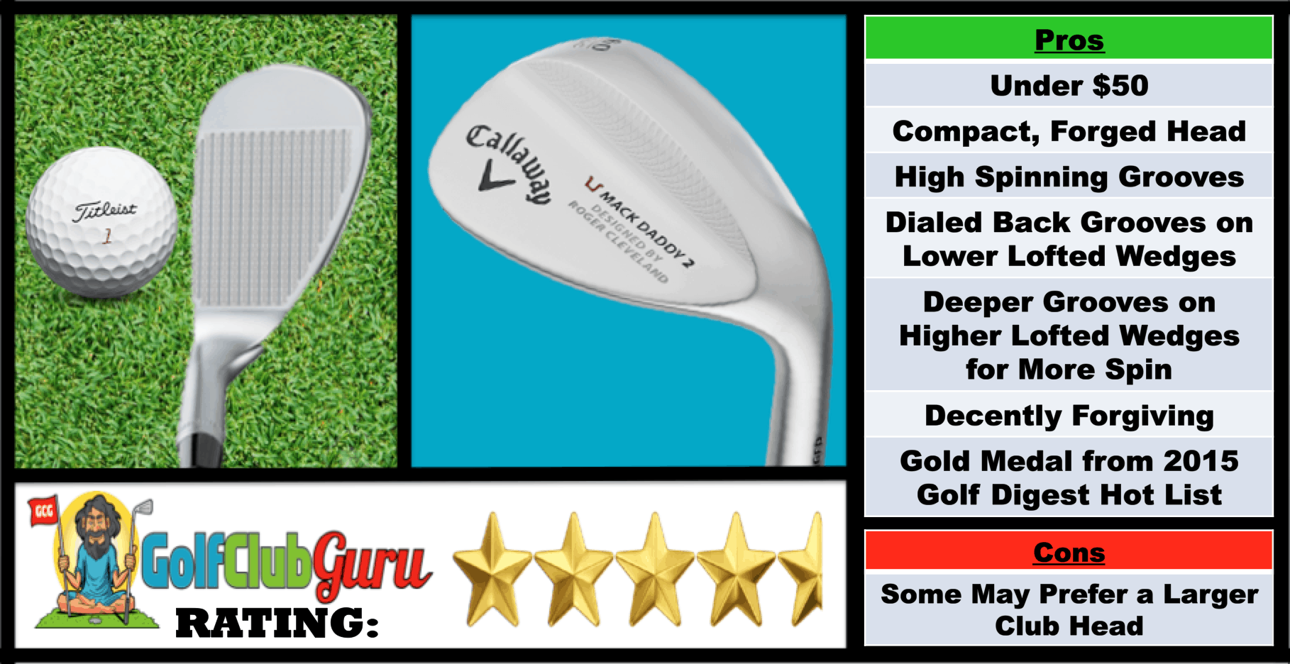 List of pros and cons of the Callaway Mack Daddy 2 golf wedge, with address and back views of the best value on a budget club.