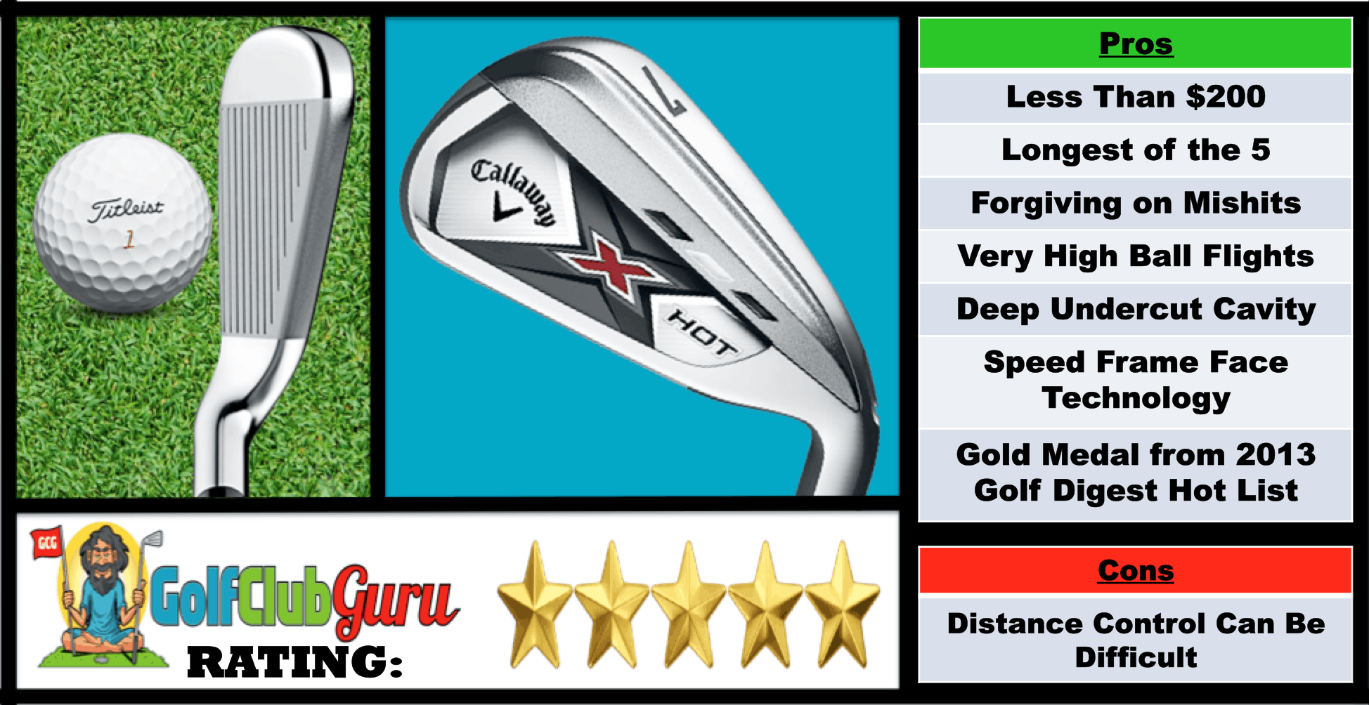Photos, Review, Ranking, Pros, and Cons of the Budget Callaway X Hot Irons