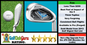Photos, Review, Ranking, Pros, and Cons of the Mizuno JPX 825 Irons