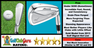 Photos, Review, Ranking, Pros, and Cons of Mizuno MP-64 Irons