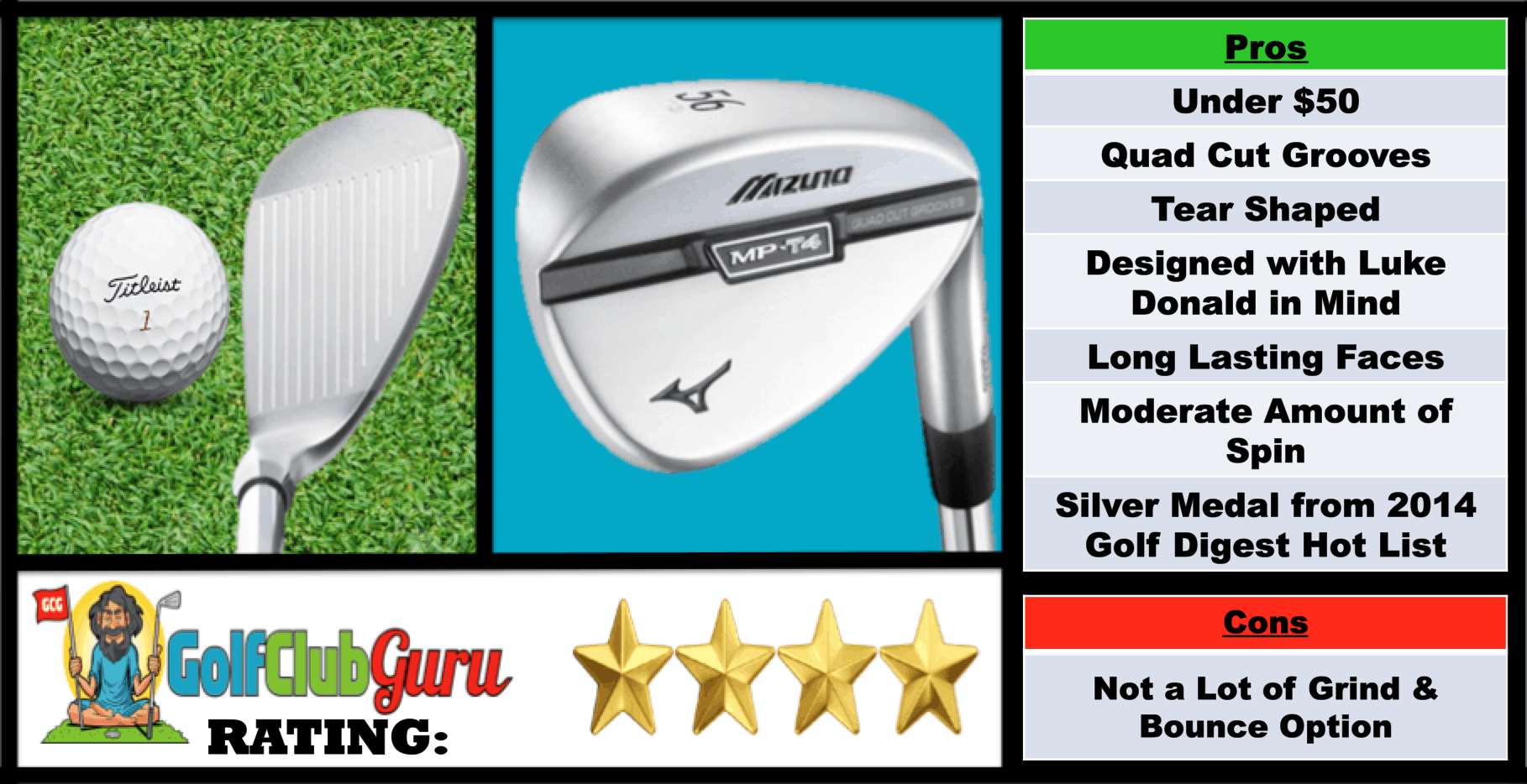 The pros and cons of the last of the 5 best value on a budet wedges.