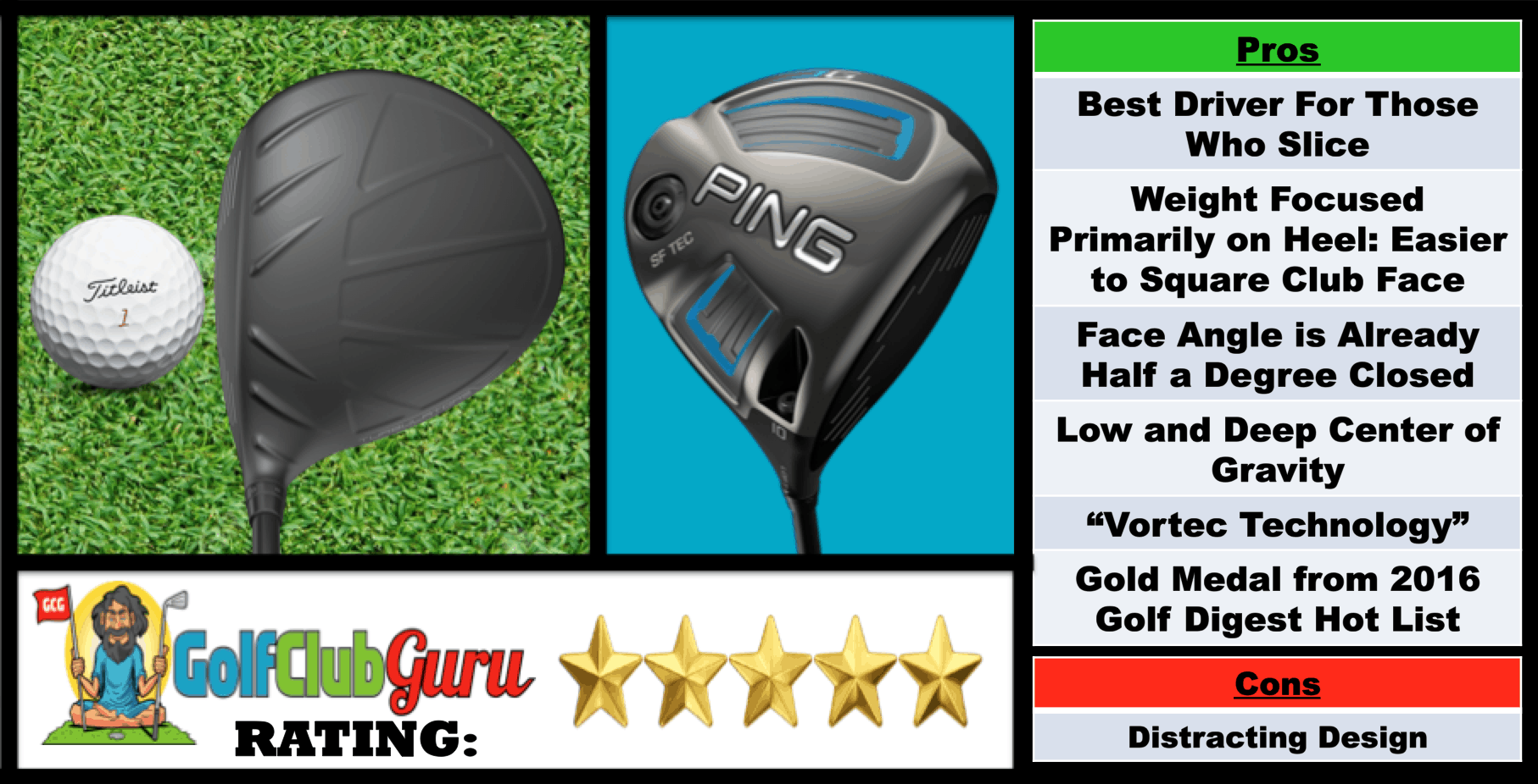 #1 Best Golf Driver for Beginners: Photos, Pros, and Cons of the Ping G SF Tec