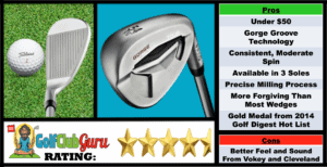 Pictures, Review, Ranking, Pros, and Cons of the Ping Tour Gorge Golf Wedge