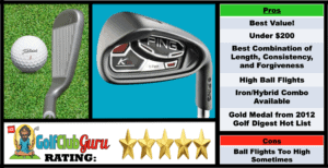 Photos, Review, Ranking, Pros, and Cons of the Budget Ping K15 Irons