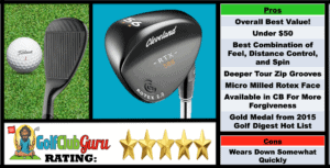 #1 Best Golf Wedge: Photos, Pros, and Cons of the Cleveland 588 RTX 2.0