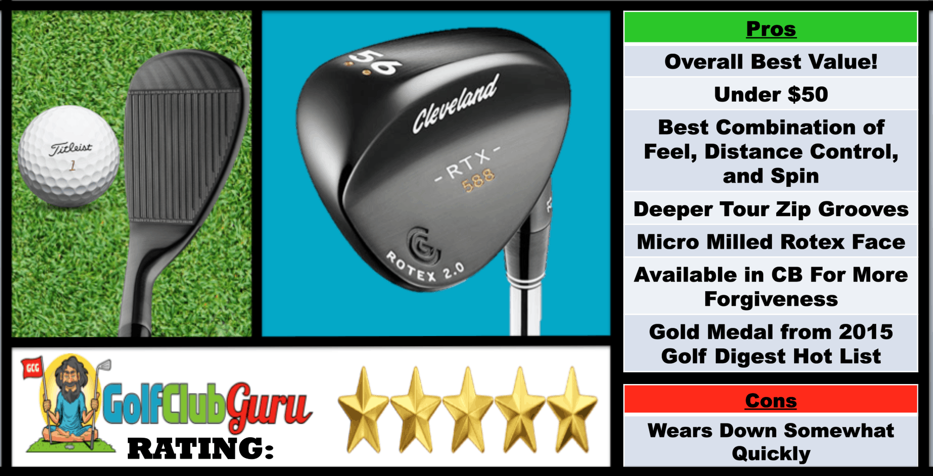 These are the pros and cons of the Cleveland 588 RTX 2.0 Golf Wedge, which was voted the #1 top wedge on a budget by Golf Club Guru.