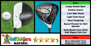 Photos, Review, Ranking, Pros, and Cons of the Beginner TaylorMade M2 Driver