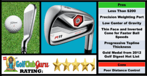 Photos, Review, Ranking, Pros, and Cons of TaylorMade R11 Irons Under 200