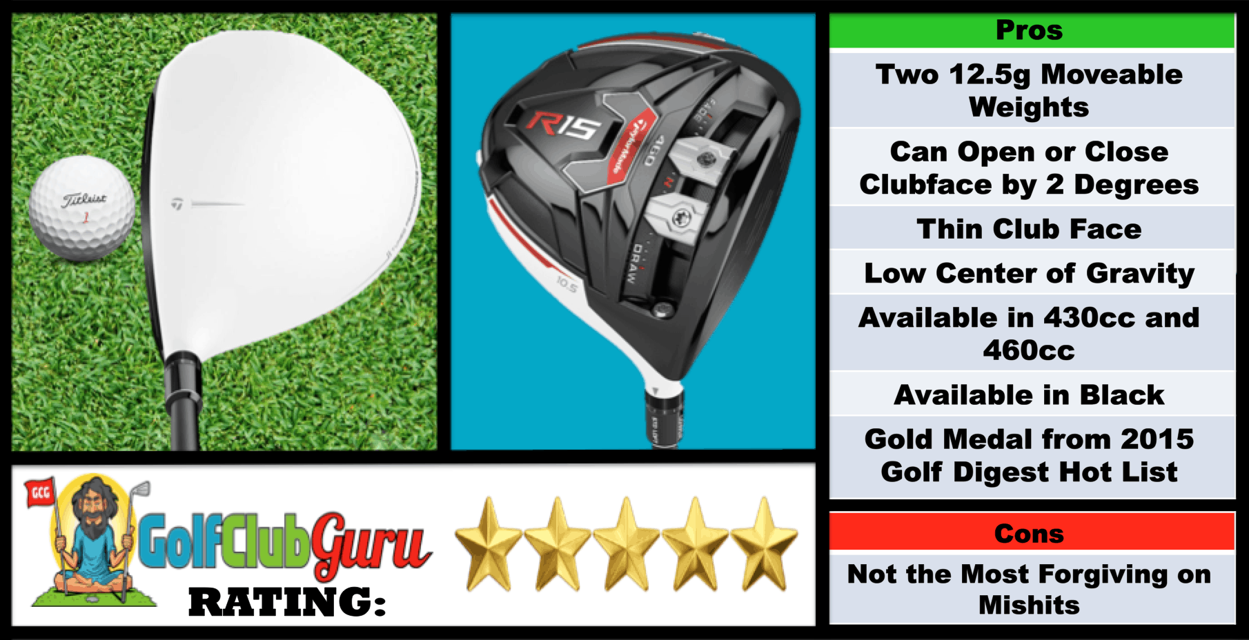 Photos, Review, Ranking, Pros, and Cons of TaylorMade R15 Driver